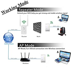 Networking & Wireless Reviews - Networking & Wireless Buying