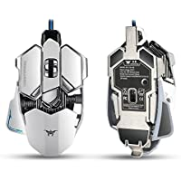 Combaterwing Optical Professional Programmable Breathing Mice White Explained