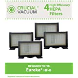4 HF-8 Style HEPA Filters for Eureka 3600 & Mighty Mite Canister Vacuums; Compare to Eureka Part Nos. 60666, 60666A, 60666B, 60666-6; Designed & Engineered by Think Crucial