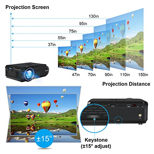 DeepLee DP90 1600 Lumens Mini LED Projector for Phone PC Laptop Flash Drive Streaming Stick Game Console with HDMI USB AV Port, Fun for Movie Gaming Holiday Video - Black