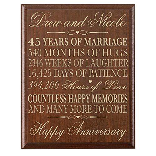 Personalized 45th Wedding Anniversary Gift for Couple,