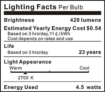 LED Edison Bulb Dimmable, UNCLELIGHT, E26 Base 4W 2700K 420 Lumens ST19 Vintage LED Globe Bulb, 50W Equivalent LED Filament Bulb, UL Listed