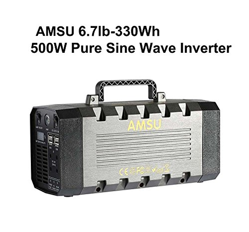 6 7lb 1000W Portable Generator Inverter product image