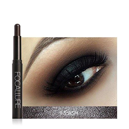 Lip Balm Under Eyes - 7
