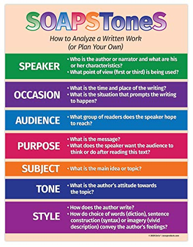 SOAPSToneS Strategy Poster – English Posters for High School – Classroom Posters Literature – High School English Classroom Decorations – Classroom Language Arts Posters – 17 x 22 in. – Laminated