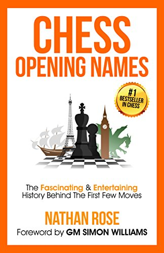 (Chess Opening Names: The Fascinating & Entertaining History Behind The First Few Moves)