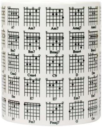 Acordes de Guitarra taza por MugBug: Amazon.es: Hogar