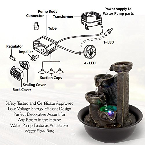 SereneLife 4-Tier Desktop Electric Water Fountain Decor w/ LED - Indoor Outdoor Portable Tabletop Decorative Zen Meditation Waterfall Kit Includes Submersible Pump & 12V Power Adapter by SereneLife (Image #4)