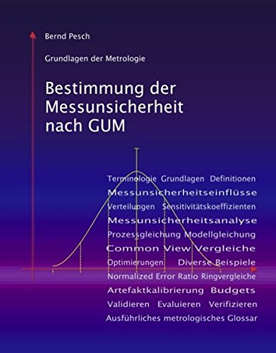 Bestimmung der Messunsicherheit nach GUM. Grundlagen der Metrologie.