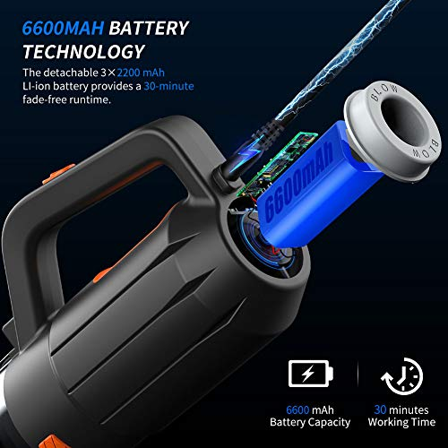 Electric Cleaning Duster,Cordless Rechargeable Electric Electric Air Blower Dual Use Vacuum Dust Collector Cleaner for Indoor//Car//Computer//Fallen Leaves Dust Removal