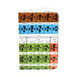 Periodic Table of the Elements Gift Card Holder and Wallet, Bags Central