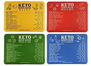 Keto Cheat Sheet Magnets (Set of 4)