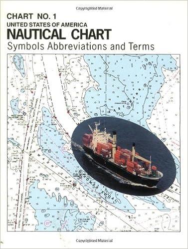 Chart no 1 symbols abbreviations and terms noaa and nima