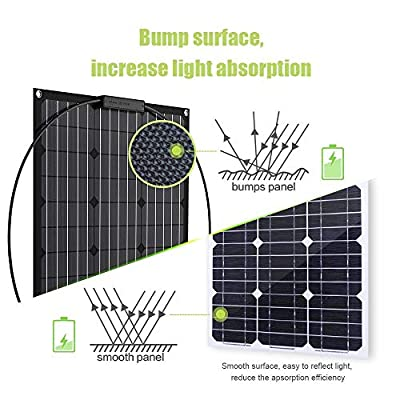 ALLPOWERS 50W Solar Panel 18V 12V Bendable Flexible ETFE Solar Charger Kit Water-Ultra Lightweight Resistant Monocrystallinewith Solar Module for RV, Boat, Cabin, Tent, Car, 12V Battery-Updated : Garden & Outdoor