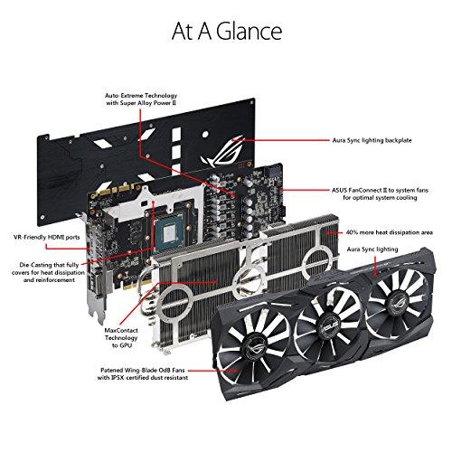 ASUS ROG Strix GeForce GTX 1070 Ti 8GB GDDR5 VR Ready DP HDMI DVI Gaming Graphics Card (ROG-STRIX-GTX1070TI-8G-GAMING) Photo #6