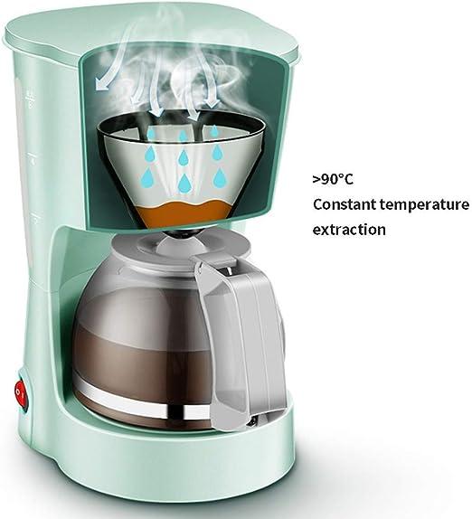 Z.W Cafetera de Filtro con Jarra de Vidrio, diseño Compacto, Apagado automático por Goteo con Termo Jarra Negra: Amazon.es: Productos para mascotas