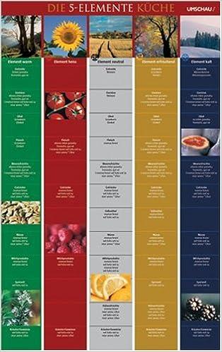 5 elemente küche plakat bücher