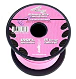 Audiopipe 16 gauge 100 feet Pink Car Audio Home Primary Remote Wire LED