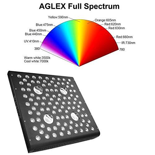 Aglex 2000 Watt Led Grow Light Full Spectrum Uv Ir Reflector Series Plant Lamp 713440795060 Ebay