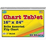 Top Notch Teacher Products TOP3841BN Brite Chart
