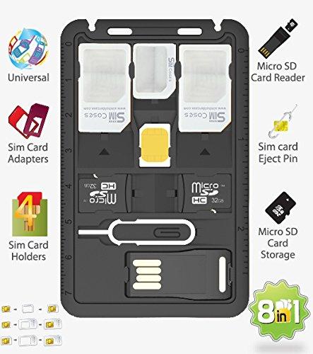 Review SIMCases Slim SIM Card