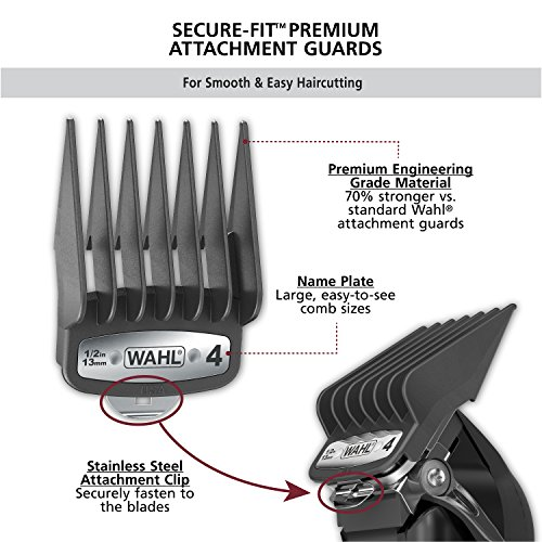 Wahl Clipper Elite Pro High Performance Haircut Kit for men with Hair Clippers, Secure fit guide combs with stainless steel clips By The Brand used by Professionals. #79602