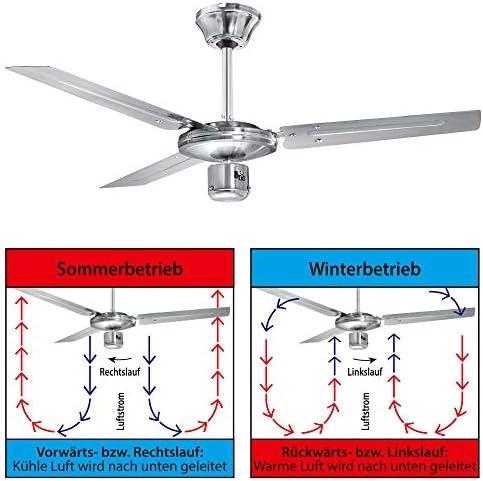 PROFICARE PC DVL 3071 - Ventilateur de plafond - 3 pales - 122cm – Circulation d'air optimale - Chrome