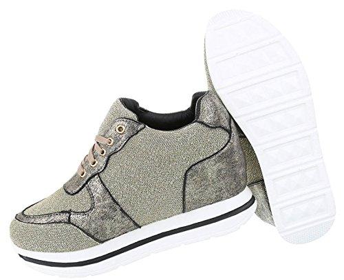Elegante Damen Sneakers   Sneaker Wedges   Keilabsatz Schuhe   Wedge  Sportschuhe   Basketball Style ... 81c15d489e