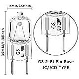 AHEVO G8 Light Bulbs 20Watt 120Volt Dimmable