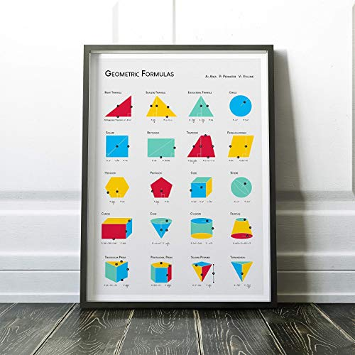 Geometric Formulas Prints, Geometric Equations Fine Art Print for Math Lovers and Classrooms ()