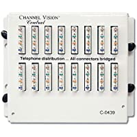 Channel Vision 110 Phone Distribution Module, 4x15 (C-0439)