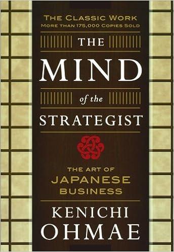 free mind of a strategist by kenichi ohmae