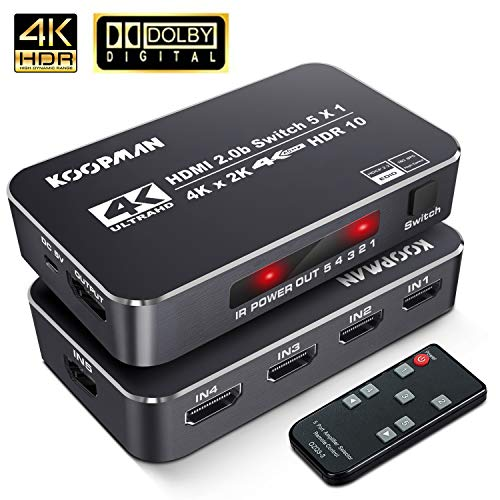 4K HDR HDMI Switch