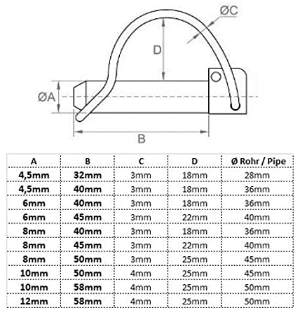 10 St/ück | Klappsplinte Rohr 6mm x 45mm Rohrklappsplinte 6,0mm x 45mm f/ür Rohre /Ø40mm HEAVYTOOL/®