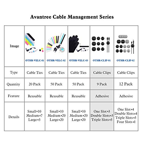 Desktop Cord Holder /& Hider Avantree 9 Pack Long Lasting Cable Clips Charging Cable Drop Organizer /& Management System for TV PC Laptop Home Office OTHR-CLIP-01