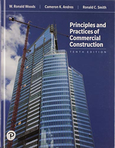 commercial construction - 2