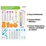Kitchen Conversion Chart Magnet - Imperial & Metric