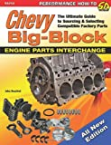 Chevy Big-Block Engine Parts Interchange, John Baechtel, 1613250509
