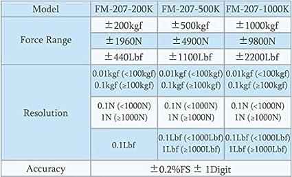 HFBTE FM-207-500K Digital Push Pull Force Gauge Tester Meter with External Loadcell Sensor Data Memory Function 500kgf 4900N 1100Lbf Measurement Range
