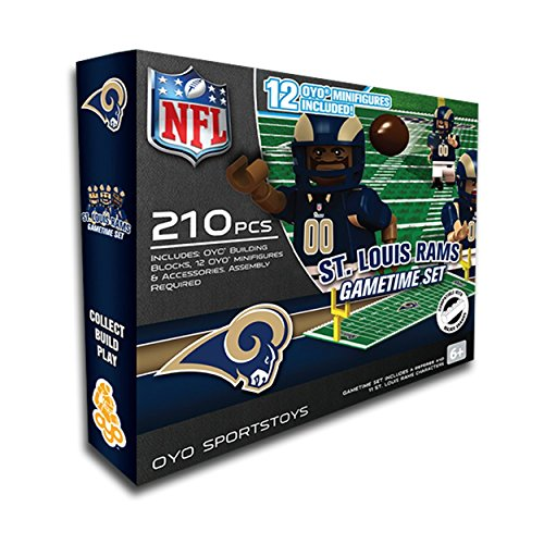 NFL St. Louis Rams Game Time Set by OYO