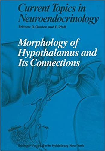 Morphology of Hypothalamus and Its Connections (Current Topics in Neuroendocrinology)