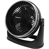 Impress 8-Inch Turbo Velocity Fan IM-718TC