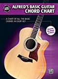 Alfred's Basic Guitar Chord Chart: A Chart of All the Basic Chords in Every Key: 0 (Alfred's Basic Guitar Library)