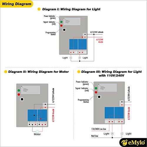 Emylo Dc 12v 2ch Rf Relay Wireless Remote Control Light Switch