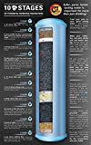 New Wave Enviro 10 Stage Water Filter Replacement Cartridge