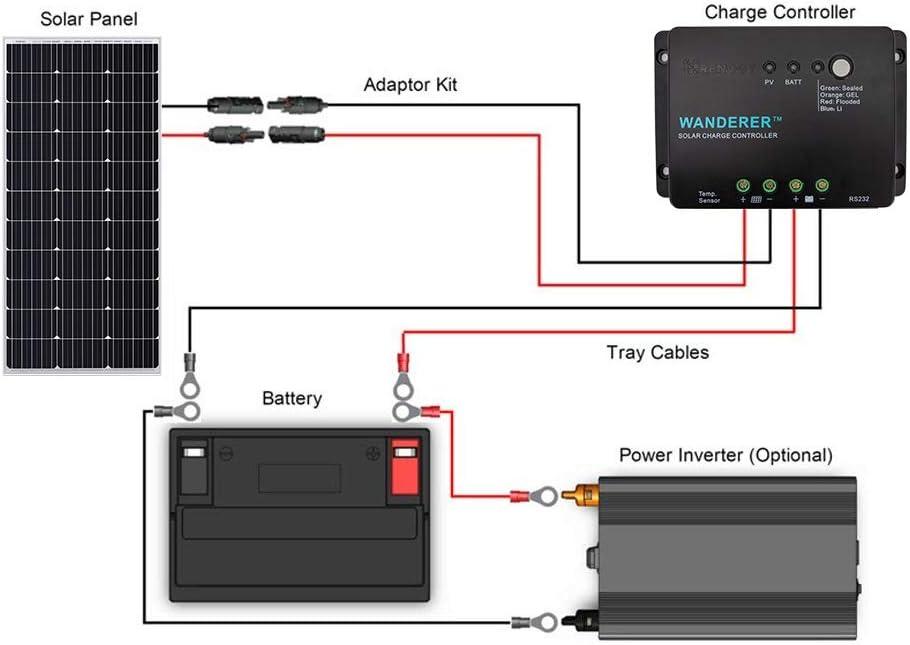 Kit Solar RENOGY 100W barato