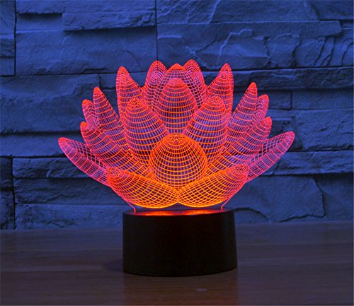 Optical Illusion Color Changing Nightlight Mugwomp