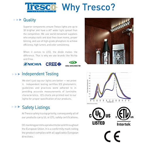 Tresco Lighting L-POC-3LEDSCL-CWH 3W Power Pockit High Output Dimmable Puck Light with Surface Mount Ring Included, White by Tresco Lighting (Image #1)