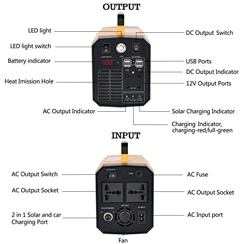 500w Portable Uninterruptible Power Supply Lnslnm Ups