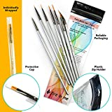 Best Model Miniature Paint Brushes - Small Detail